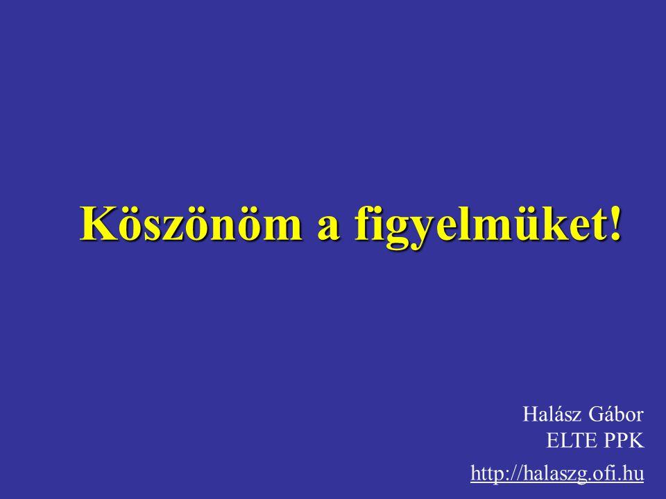 Köszönöm a figyelmüket! Halász Gábor ELTE PPK http://halaszg.ofi.hu