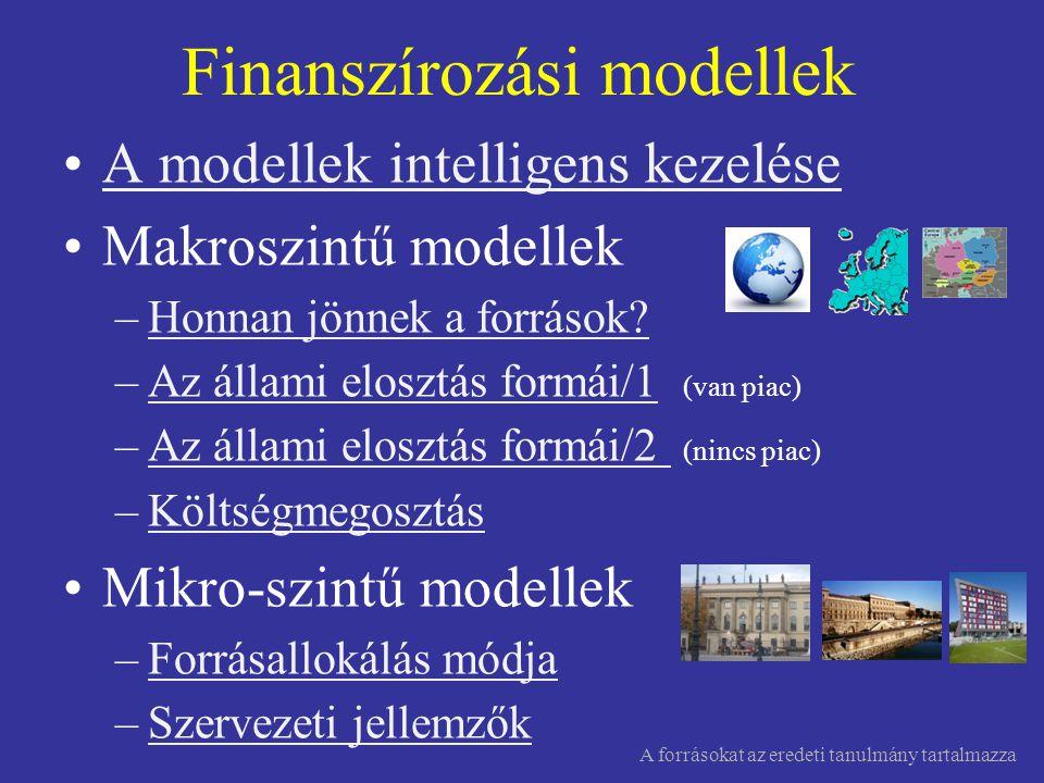 Finanszírozási modellek •A modellek intelligens kezeléseA modellek intelligens kezelése •Makroszintű modellek –Honnan jönnek a források?Honnan jönnek