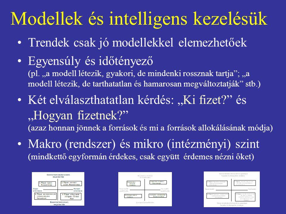 """Modellek és intelligens kezelésük •Trendek csak jó modellekkel elemezhetőek •Egyensúly és időtényező (pl. """"a modell létezik, gyakori, de mindenki ross"""