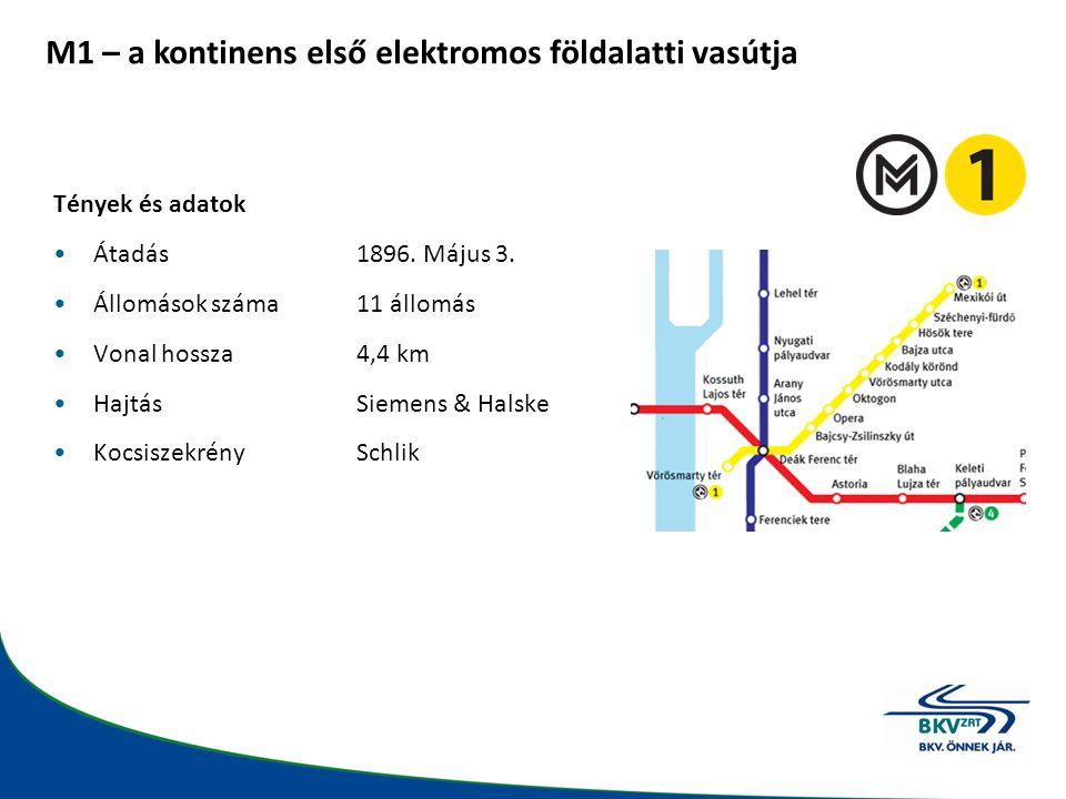 Új szerelvények forgalomba állítása az M2 vonalon • Az első szerelvény forgalomba helyezése: 2012.