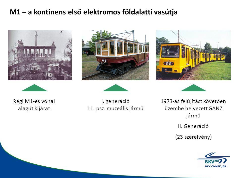 •1949 – tervezés •1950 – az építés megkezdése •1953 – 1963 - az építés szünetel •1970 – a vonal átadása Az M2 vonal építése