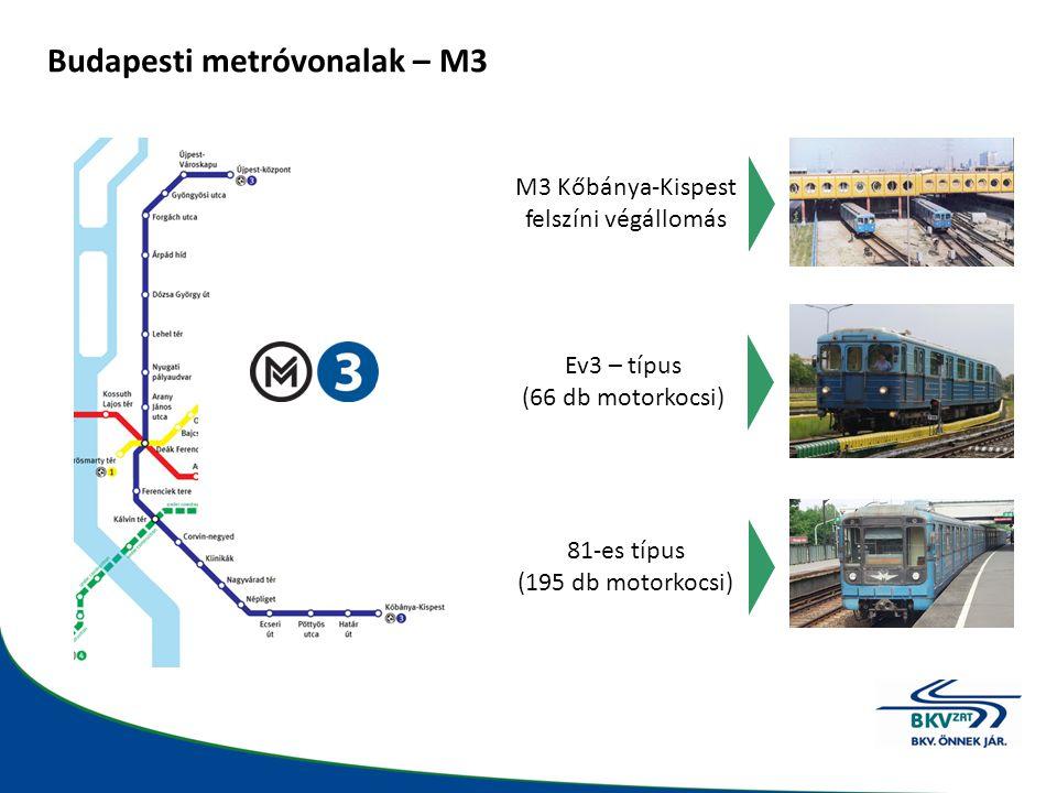 Budapest metróhálózata az M4 holnapi beindulásával