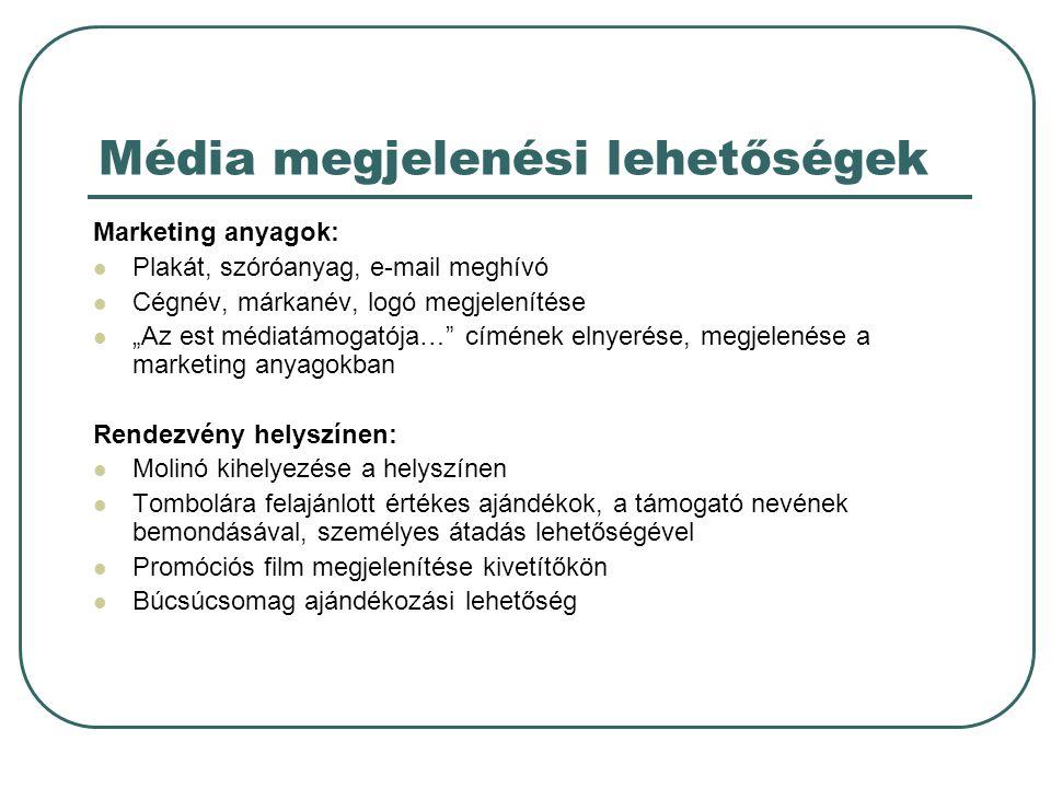 """Média megjelenési lehetőségek Marketing anyagok:  Plakát, szóróanyag, e-mail meghívó  Cégnév, márkanév, logó megjelenítése  """"Az est médiatámogatója… címének elnyerése, megjelenése a marketing anyagokban Rendezvény helyszínen:  Molinó kihelyezése a helyszínen  Tombolára felajánlott értékes ajándékok, a támogató nevének bemondásával, személyes átadás lehetőségével  Promóciós film megjelenítése kivetítőkön  Búcsúcsomag ajándékozási lehetőség"""