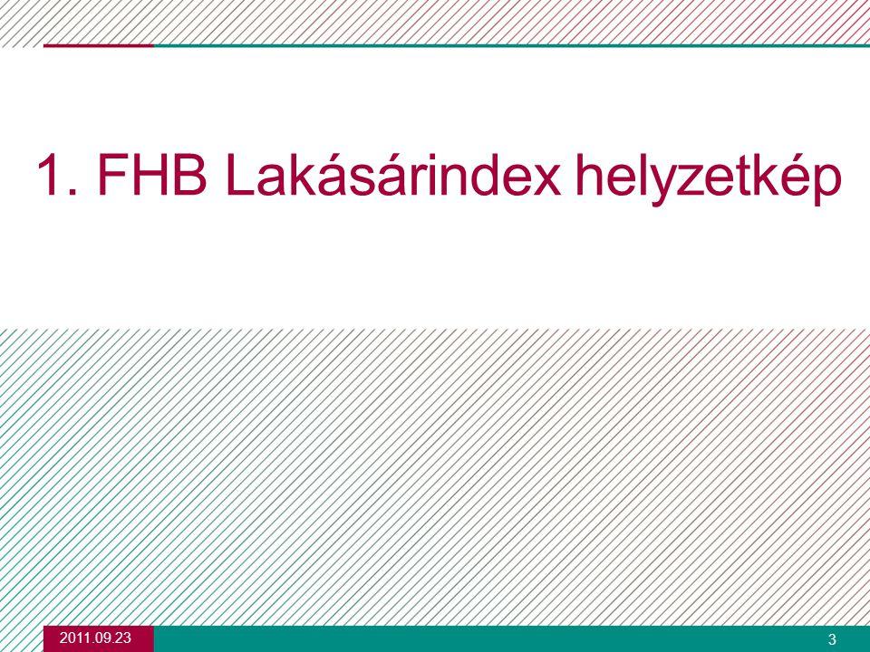 2011.09.23 3 1. FHB Lakásárindex helyzetkép