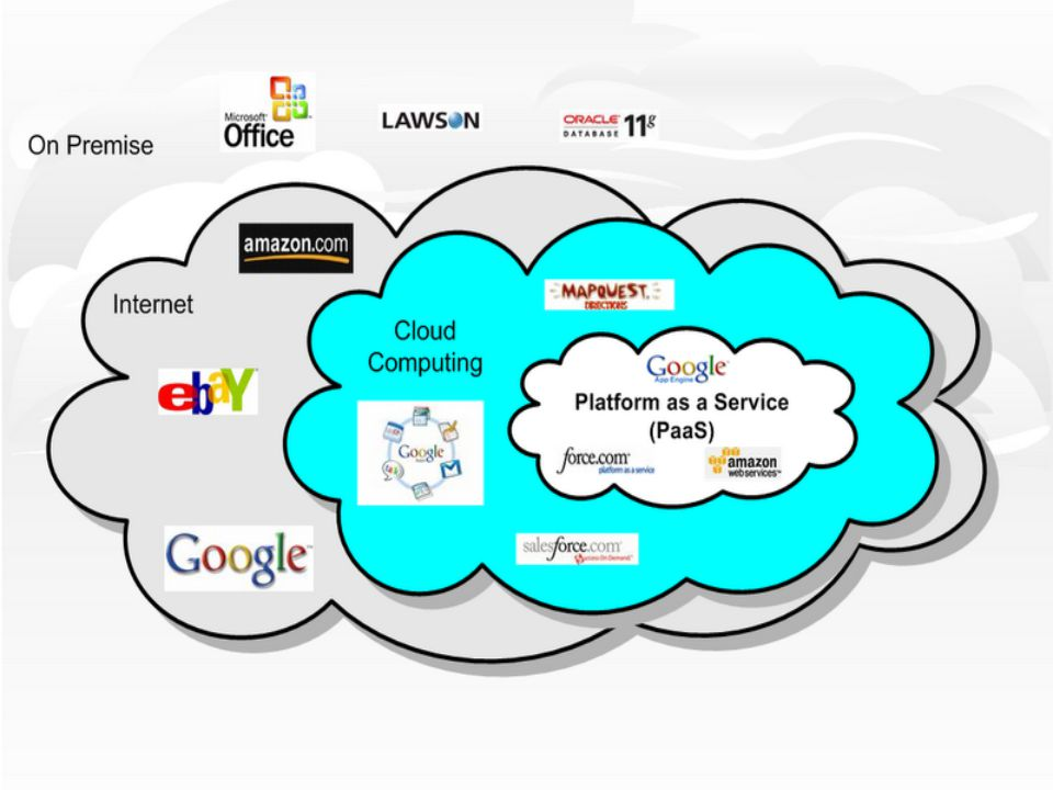 A Felhő működési elve • Előny: Az adatokat (e-mailek, címjegyzékek, naptárbejegyzések, és kedvenc linkek) internetes szerveren való tárolásának egyik legnagyobb előnye, hogy bárhonnan könnyen elérhetők, és akkor sem vesznek el, ha a saját számítógépünk tönkremegy.