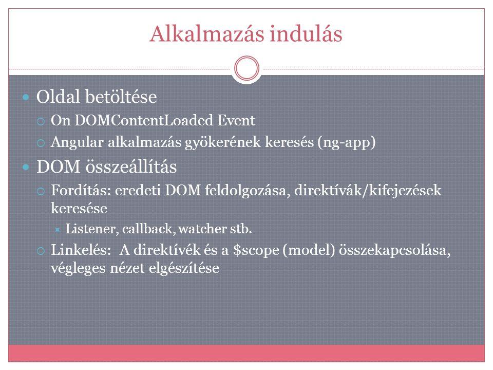 Alkalmazás indulás  Oldal betöltése  On DOMContentLoaded Event  Angular alkalmazás gyökerének keresés (ng-app)  DOM összeállítás  Fordítás: erede