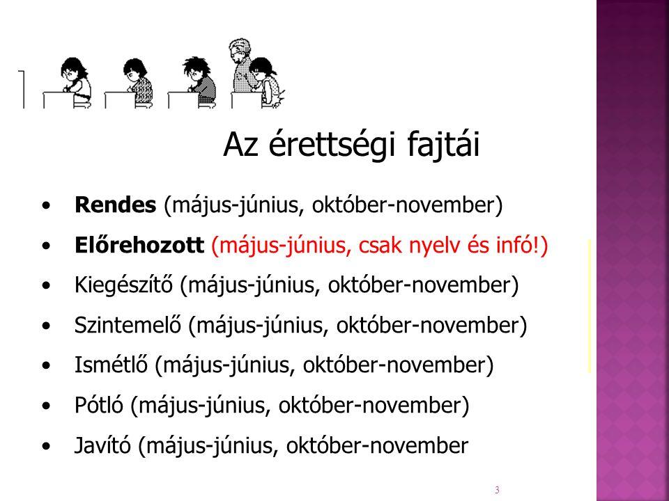 3 Az érettségi fajtái •Rendes (május-június, október-november) •Előrehozott (május-június, csak nyelv és infó!) •Kiegészítő (május-június, október-november) •Szintemelő (május-június, október-november) •Ismétlő (május-június, október-november) •Pótló (május-június, október-november) •Javító (május-június, október-november