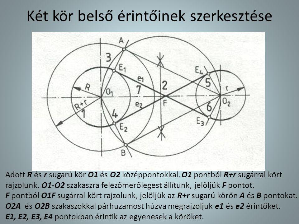 Két kör belső érintőinek szerkesztése Adott R és r sugarú kör O1 és O2 középpontokkal. O1 pontból R+r sugárral kört rajzolunk. O1-O2 szakaszra felezőm