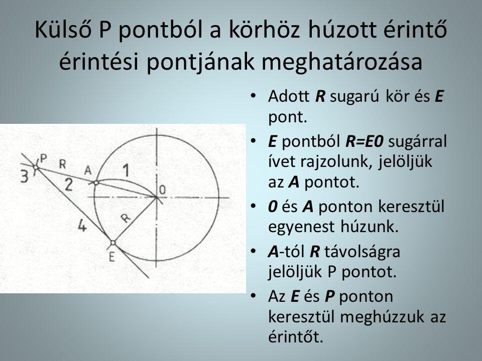 Külső P pontból a körhöz húzott érintő érintési pontjának meghatározása • Adott R sugarú kör és E pont.