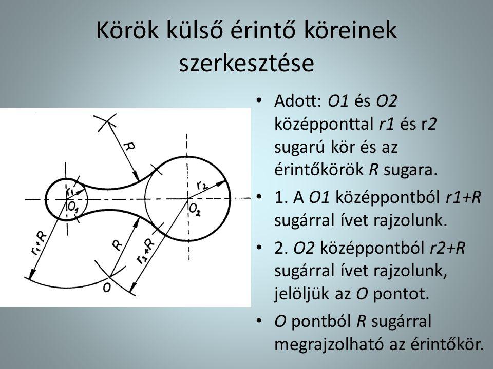 Körök külső érintő köreinek szerkesztése • Adott: O1 és O2 középponttal r1 és r2 sugarú kör és az érintőkörök R sugara. • 1. A O1 középpontból r1+R su
