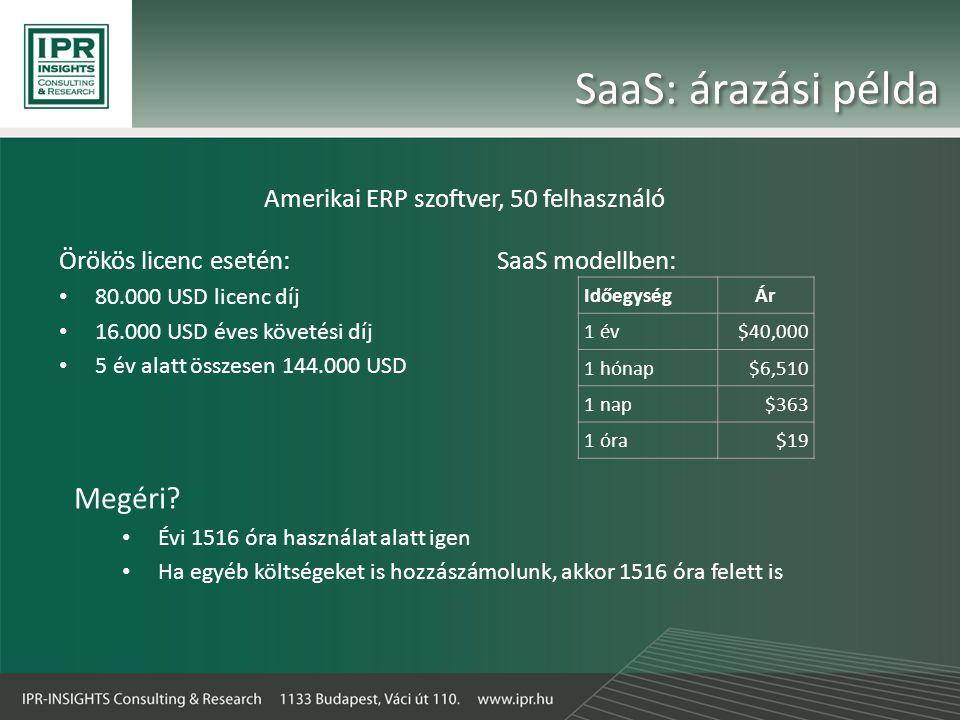 Örökös licenc esetén: • 80.000 USD licenc díj • 16.000 USD éves követési díj • 5 év alatt összesen 144.000 USD SaaS modellben: SaaS: árazási példa IdőegységÁr 1 év$40,000 1 hónap$6,510 1 nap$363 1 óra$19 Amerikai ERP szoftver, 50 felhasználó Megéri.