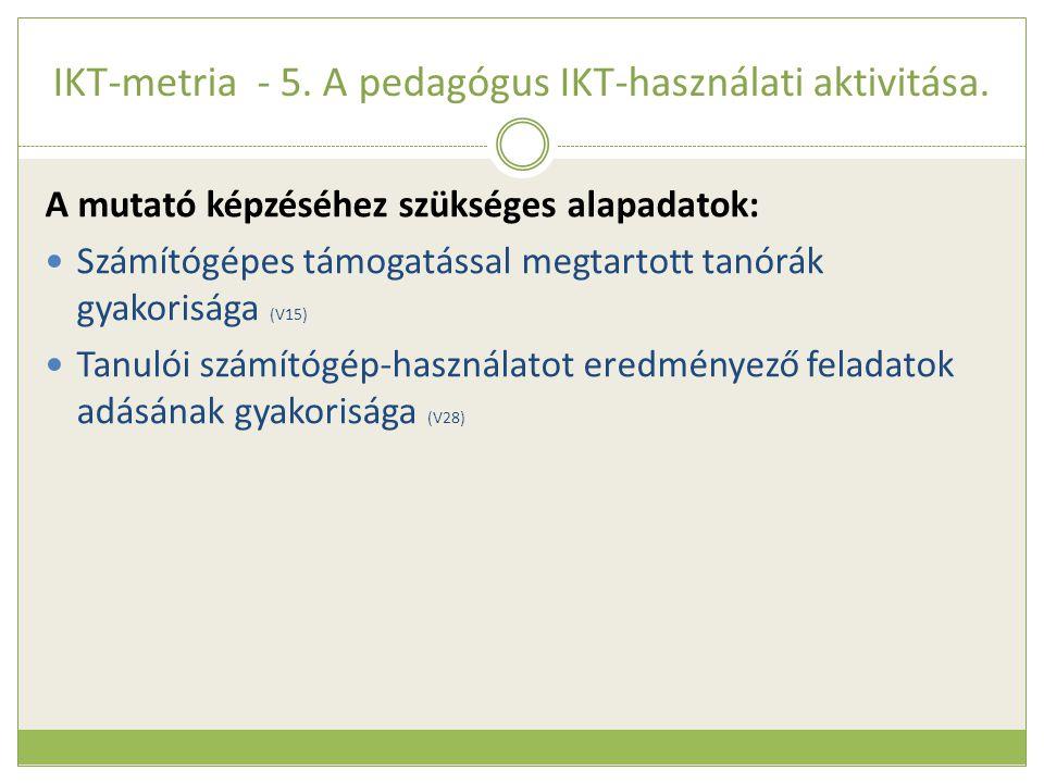 IKT-metria - 5. A pedagógus IKT-használati aktivitása. A mutató képzéséhez szükséges alapadatok:  Számítógépes támogatással megtartott tanórák gyakor