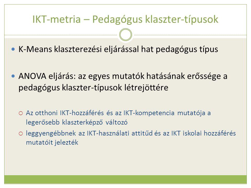 IKT-metria – Pedagógus klaszter-típusok  K-Means klaszterezési eljárással hat pedagógus típus  ANOVA eljárás: az egyes mutatók hatásának erőssége a