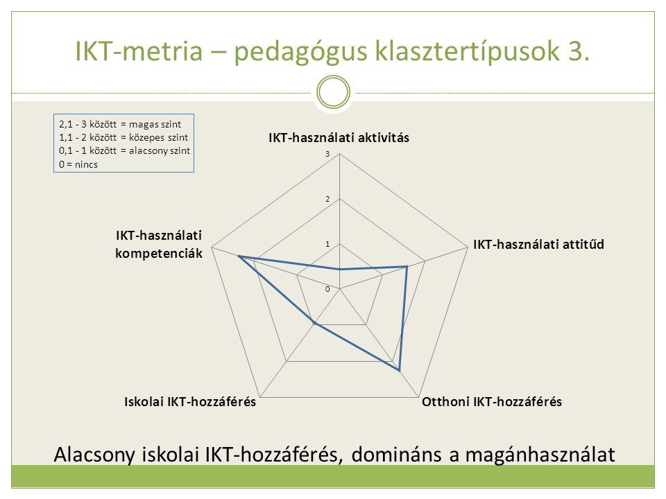 IKT-metria – pedagógus klasztertípusok 3. Alacsony iskolai IKT-hozzáférés, domináns a magánhasználat