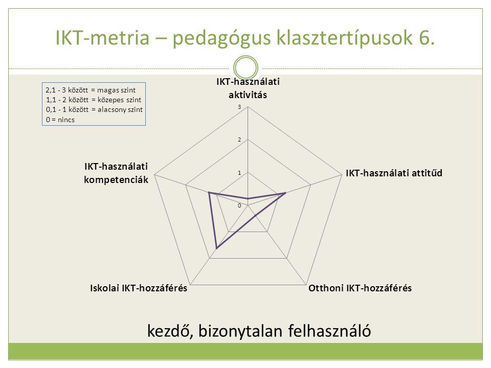 IKT-metria – pedagógus klasztertípusok 6. kezdő, bizonytalan felhasználó