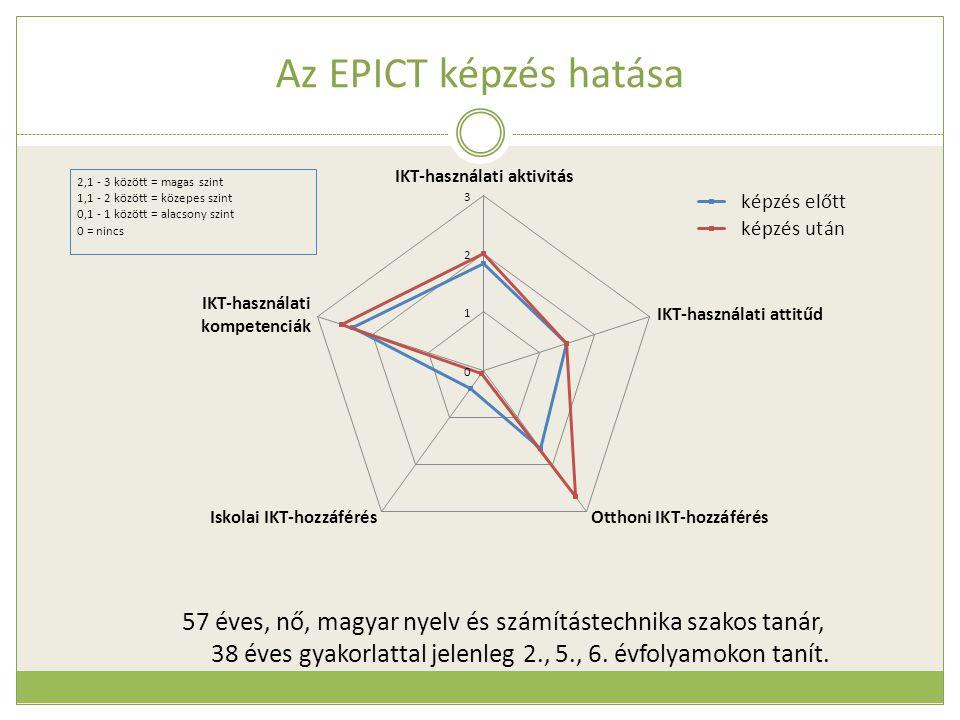 Az EPICT képzés hatása 57 éves, nő, magyar nyelv és számítástechnika szakos tanár, 38 éves gyakorlattal jelenleg 2., 5., 6. évfolyamokon tanít.