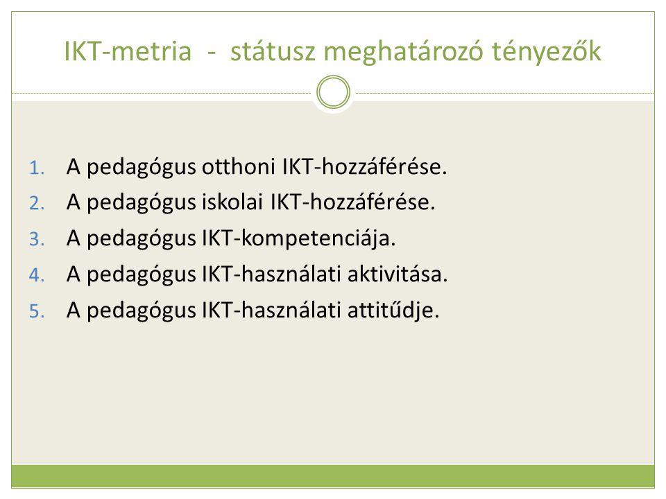 IKT-metria - státusz meghatározó tényezők 1. A pedagógus otthoni IKT-hozzáférése. 2. A pedagógus iskolai IKT-hozzáférése. 3. A pedagógus IKT-kompetenc