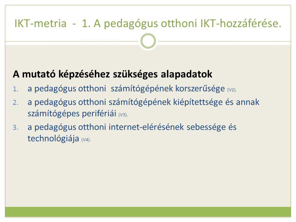 IKT-metria - 1. A pedagógus otthoni IKT-hozzáférése. A mutató képzéséhez szükséges alapadatok 1. a pedagógus otthoni számítógépének korszerűsége (V2).