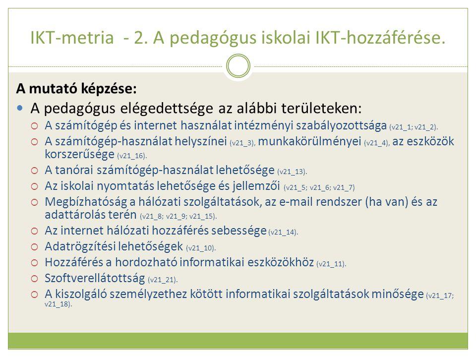 IKT-metria - 2. A pedagógus iskolai IKT-hozzáférése. A mutató képzése:  A pedagógus elégedettsége az alábbi területeken:  A számítógép és internet h
