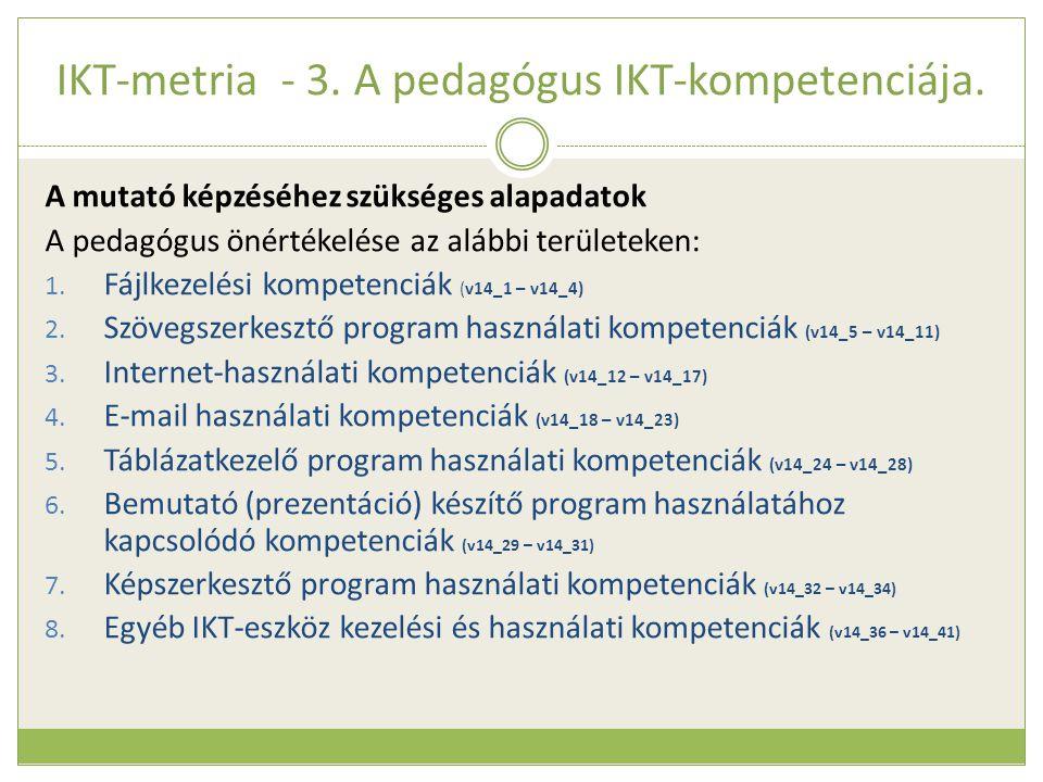 IKT-metria - 3. A pedagógus IKT-kompetenciája. A mutató képzéséhez szükséges alapadatok A pedagógus önértékelése az alábbi területeken: 1. Fájlkezelés