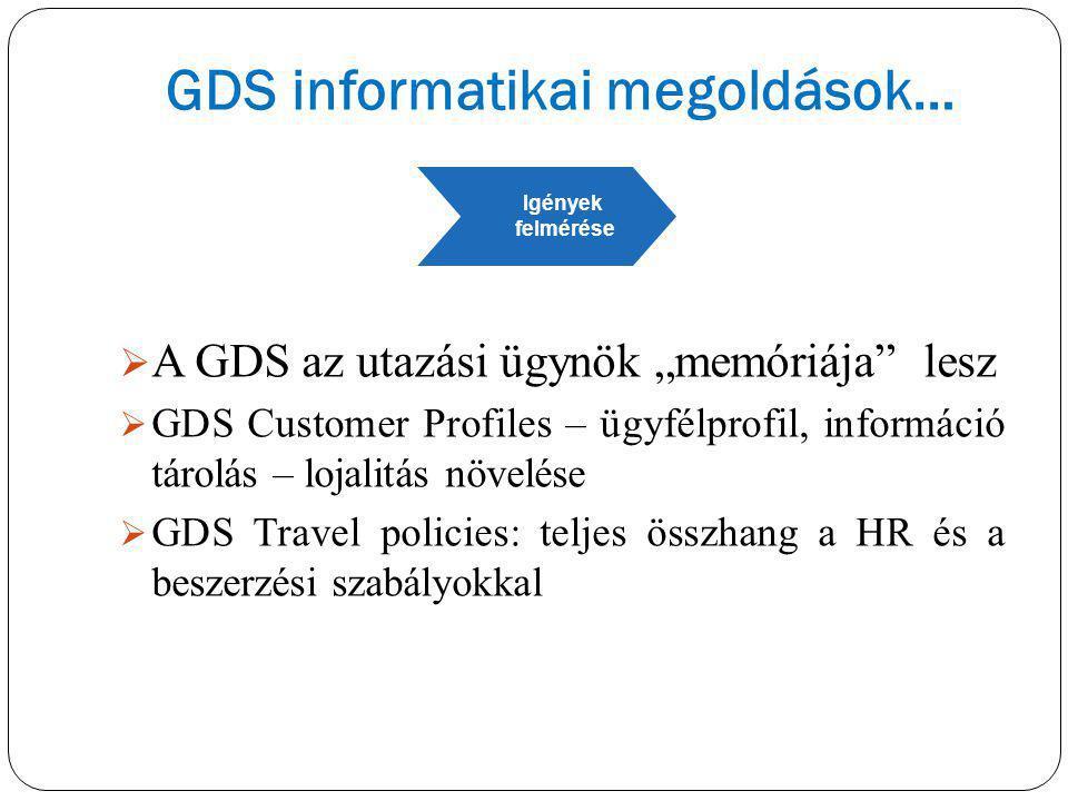 """ A GDS az utazási ügynök """"memóriája"""" lesz  GDS Customer Profiles – ügyfélprofil, információ tárolás – lojalitás növelése  GDS Travel policies: telj"""