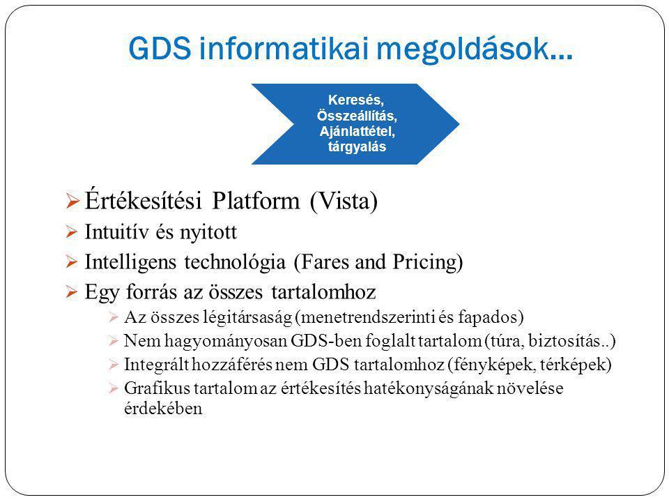  Értékesítési Platform (Vista)  Intuitív és nyitott  Intelligens technológia (Fares and Pricing)  Egy forrás az összes tartalomhoz  Az összes lég