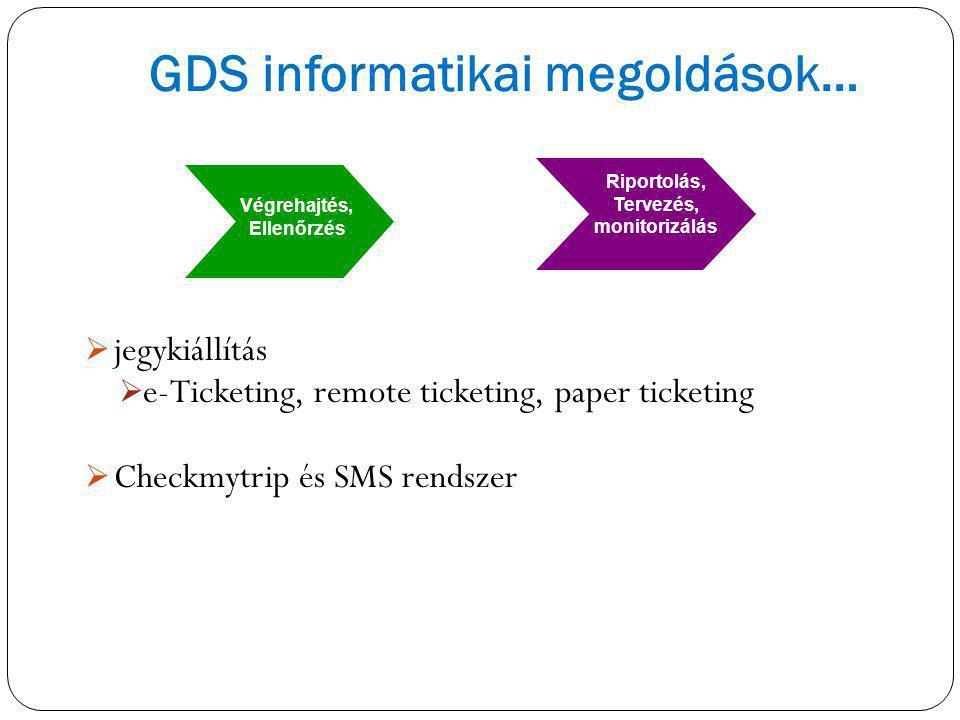  jegykiállítás  e-Ticketing, remote ticketing, paper ticketing  Checkmytrip és SMS rendszer GDS informatikai megoldások… Végrehajtés, Ellenőrzés Ri