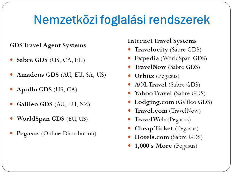 Nemzetközi foglalási rendszerek GDS Travel Agent Systems  Sabre GDS (US, CA, EU)  Amadeus GDS (AU, EU, SA, US)  Apollo GDS (US, CA)  Galileo GDS (