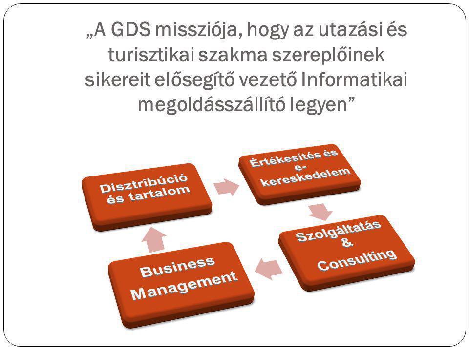 """"""" A GDS missziója, hogy az utazási és turisztikai szakma szereplőinek sikereit elősegítő vezető Informatikai megoldásszállító legyen"""""""
