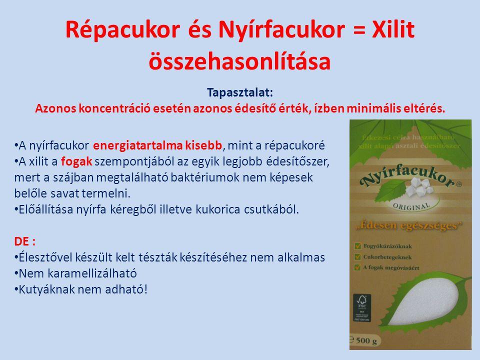 Répacukor és Nyírfacukor = Xilit összehasonlítása Tapasztalat: Azonos koncentráció esetén azonos édesítő érték, ízben minimális eltérés. • A nyírfacuk