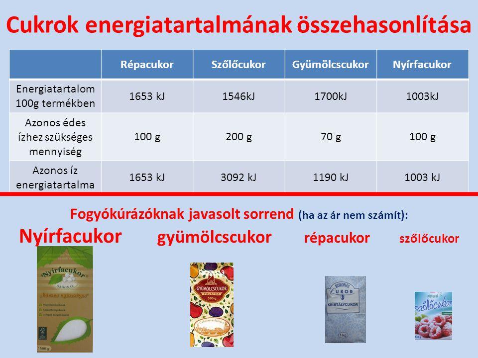 Cukrok energiatartalmának összehasonlítása RépacukorSzőlőcukorGyümölcscukorNyírfacukor Energiatartalom 100g termékben 1653 kJ1546kJ1700kJ1003kJ Azonos