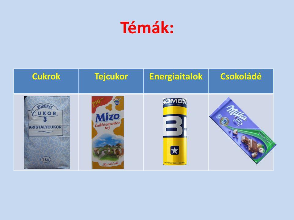 Cukrok energiatartalmának összehasonlítása RépacukorSzőlőcukorGyümölcscukorNyírfacukor Energiatartalom 100g termékben 1653 kJ1546kJ1700kJ1003kJ Azonos édes ízhez szükséges mennyiség 100 g200 g70 g100 g Azonos íz energiatartalma 1653 kJ3092 kJ1190 kJ1003 kJ Fogyókúrázóknak javasolt sorrend (ha az ár nem számít): Nyírfacukor gyümölcscukor répacukor szőlőcukor