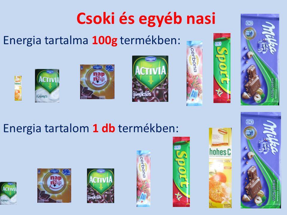 Csoki és egyéb nasi Energia tartalma 100g termékben: Energia tartalom 1 db termékben: