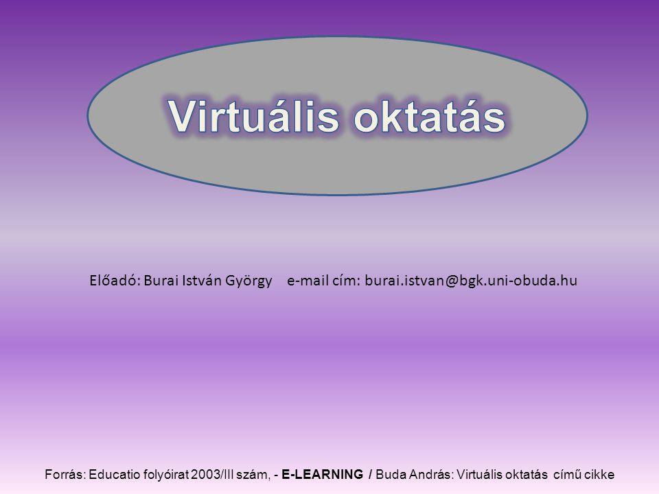 Forrás: Educatio folyóirat 2003/III szám, - E-LEARNING / Buda András: Virtuális oktatás című cikke Előadó: Burai István Györgye-mail cím: burai.istvan@bgk.uni-obuda.hu