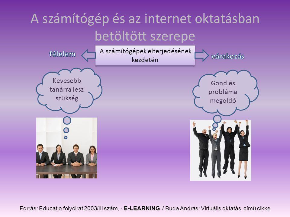 A számítógép és az internet oktatásban betöltött szerepe A számítógépek elterjedésének kezdetén Forrás: Educatio folyóirat 2003/III szám, - E-LEARNING / Buda András: Virtuális oktatás című cikke Kevesebb tanárra lesz szükség Gond és probléma megoldó