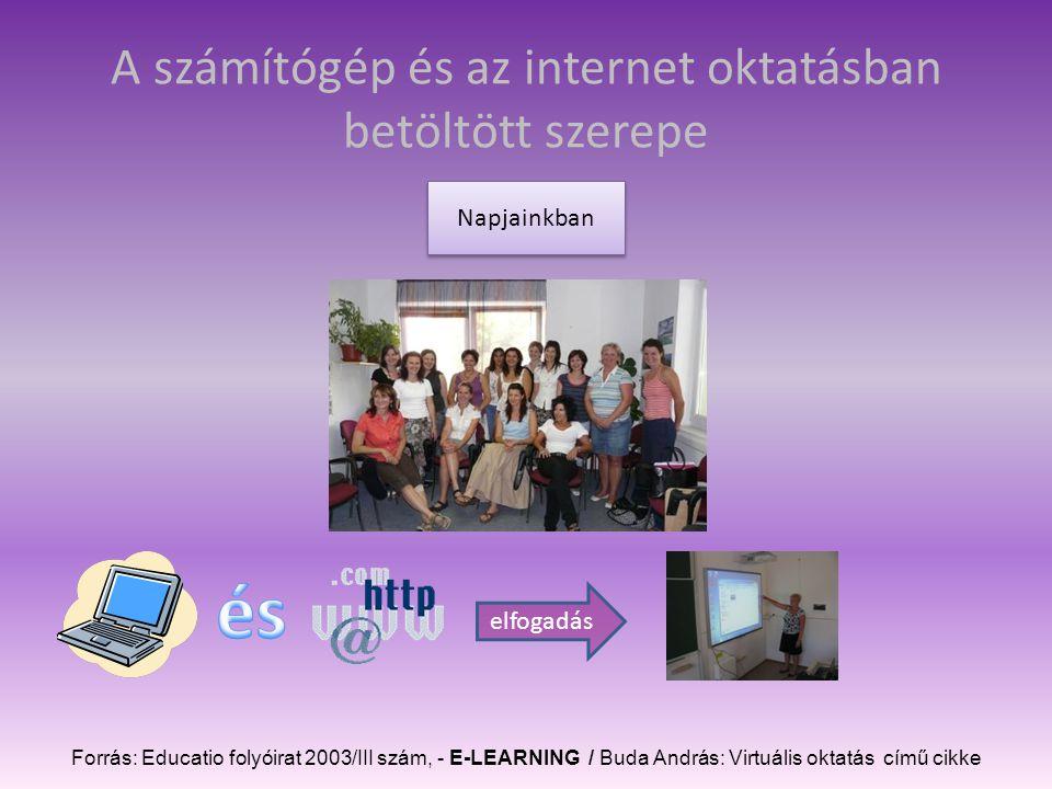 A számítógép és az internet oktatásban betöltött szerepe Napjainkban elfogadás Forrás: Educatio folyóirat 2003/III szám, - E-LEARNING / Buda András: Virtuális oktatás című cikke