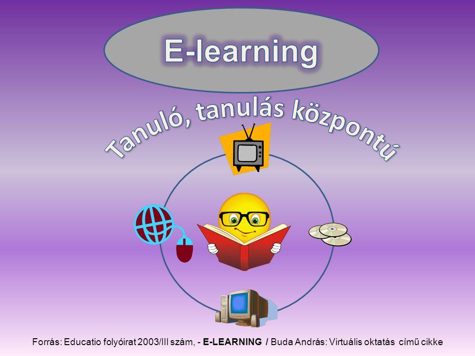 Forrás: Educatio folyóirat 2003/III szám, - E-LEARNING / Buda András: Virtuális oktatás című cikke