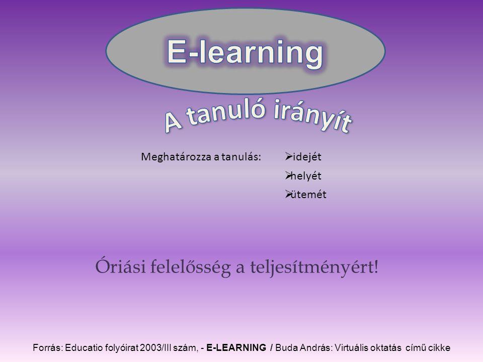 Meghatározza a tanulás:  idejét  ütemét  helyét Óriási felelősség a teljesítményért!