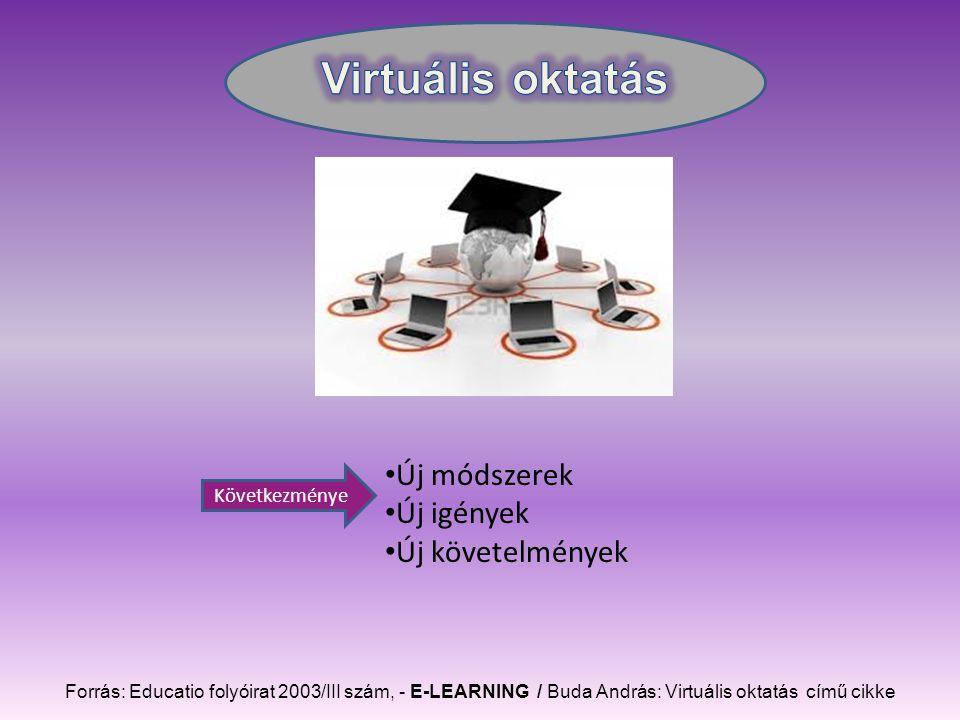 Forrás: Educatio folyóirat 2003/III szám, - E-LEARNING / Buda András: Virtuális oktatás című cikke • Új módszerek • Új igények • Új követelmények Következménye