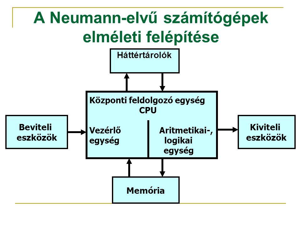 A Neumann-elvű számítógépek elméleti felépítése Háttértárolók Központi feldolgozó egység CPU Vezérlő Aritmetikai-, egység logikai egység Kiviteli eszk