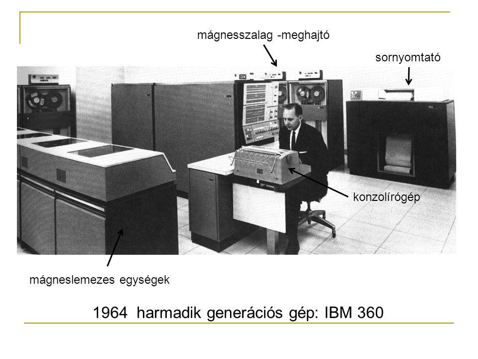 1964 harmadik generációs gép: IBM 360 mágnesszalag -meghajtó mágneslemezes egységek konzolírógép sornyomtató
