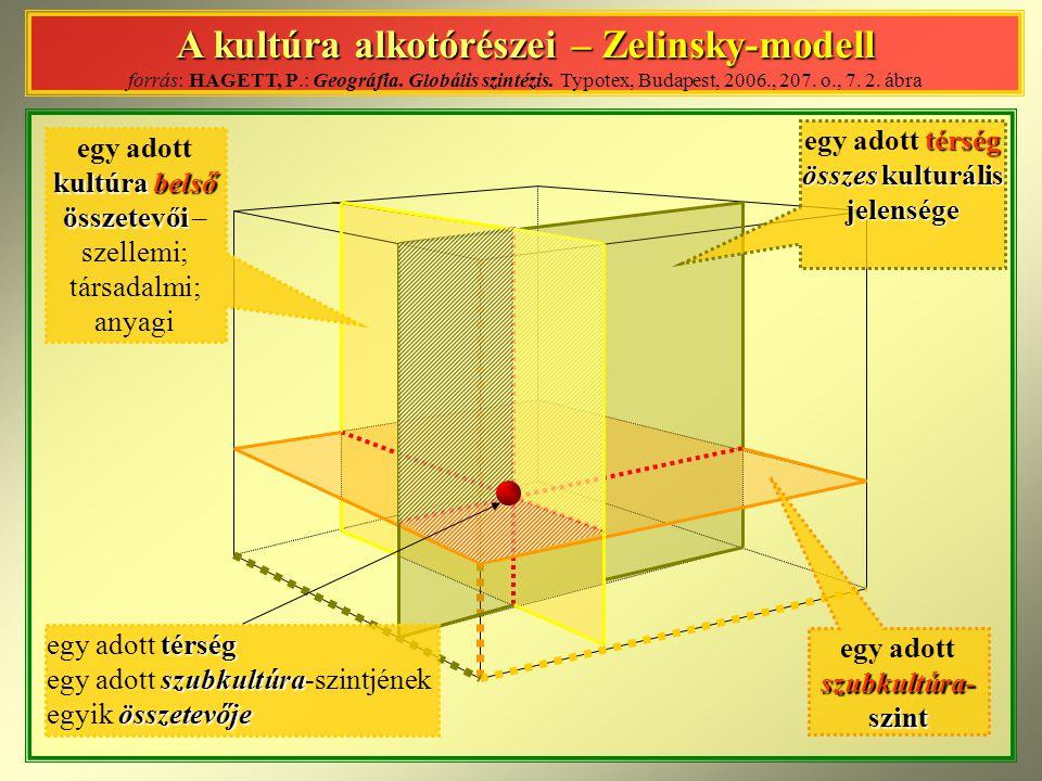 A kultúra alkotórészei – Zelinsky-modell A kultúra alkotórészei – Zelinsky-modell forrás: HAGETT, P.: Geográfia. Globális szintézis. Typotex, Budapest