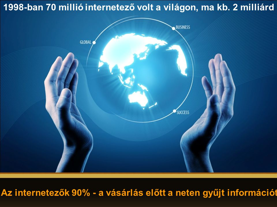 Az internetezők 90% - a vásárlás előtt a neten gyűjt információt 1998-ban 70 millió internetező volt a világon, ma kb.