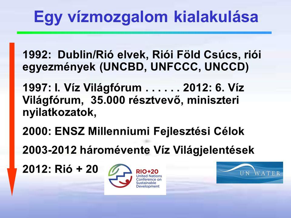 Teljesítenünk kell az EU VKI-t • Duna-medence, • országos és • egyéb releváns szinteken Magyarország