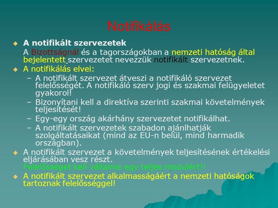 Notifikálás   A notifikált szervezetek A Bizottságnál és a tagországokban a nemzeti hatóság által bejelentett szervezetet nevezzük notifikált szervezetnek.