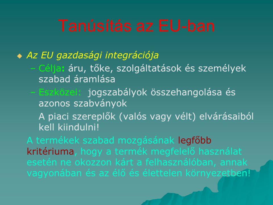Tanúsítás az EU-ban   Az EU gazdasági integrációja – –Célja: áru, tőke, szolgáltatások és személyek szabad áramlása – –Eszközei: jogszabályok összeh