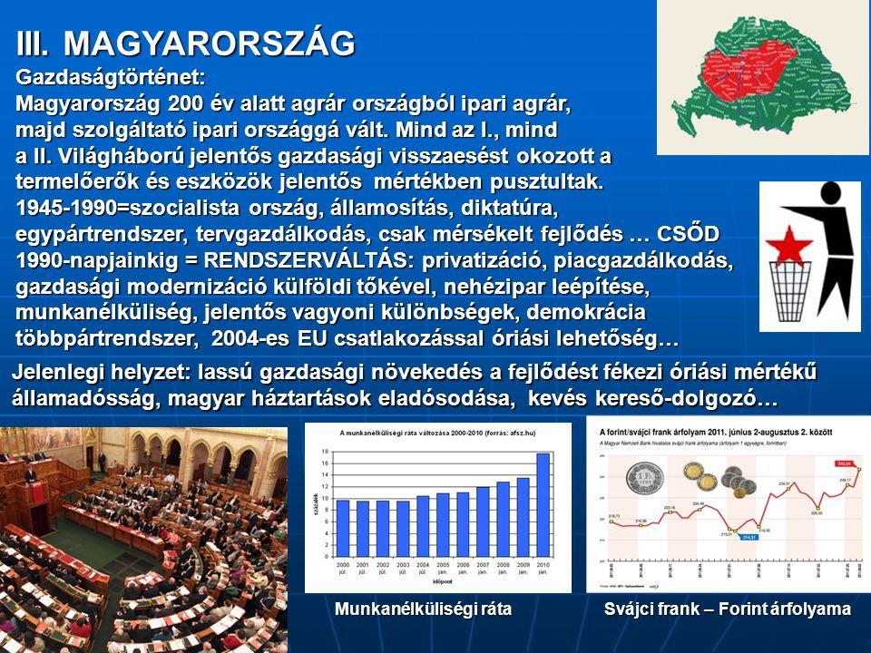 III. MAGYARORSZÁG Gazdaságtörténet: Magyarország 200 év alatt agrár országból ipari agrár, majd szolgáltató ipari országgá vált. Mind az I., mind a II