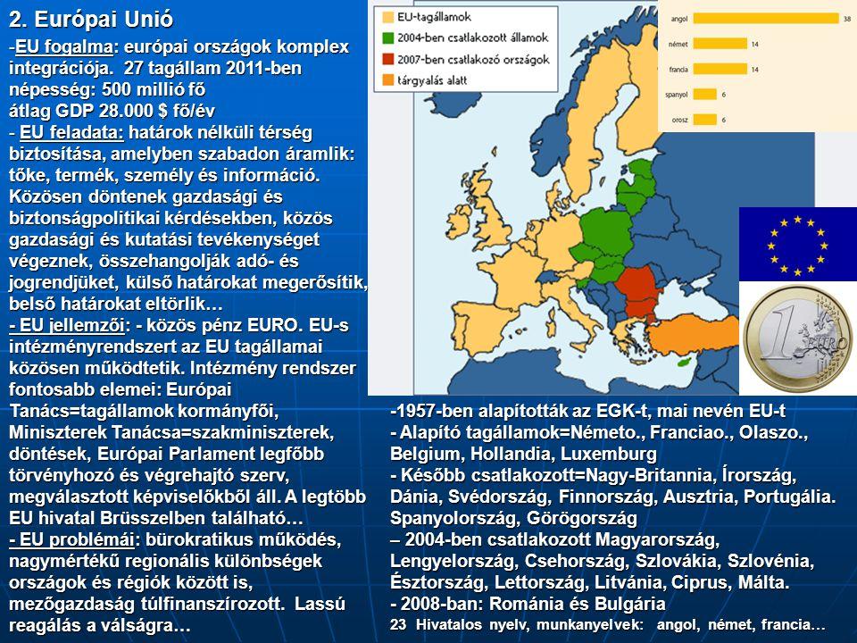 2. Európai Unió -1957-ben alapították az EGK-t, mai nevén EU-t - Alapító tagállamok=Németo., Franciao., Olaszo., Belgium, Hollandia, Luxemburg - Későb
