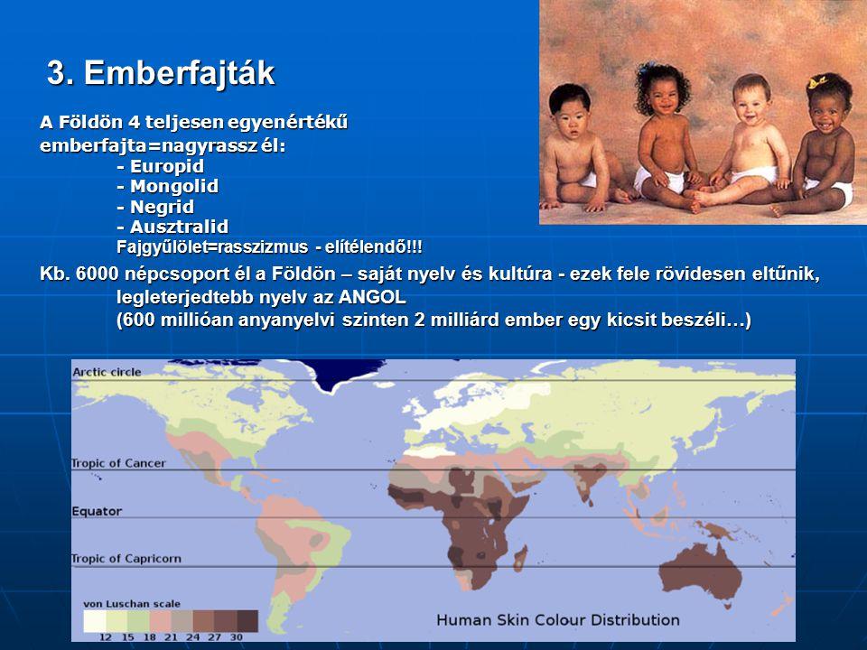 A Földön 4 teljesen egyenértékű emberfajta=nagyrassz él: - Europid - Mongolid - Negrid - Ausztralid Fajgyűlölet=rasszizmus - elítélendő!!! Kb. 6000 né