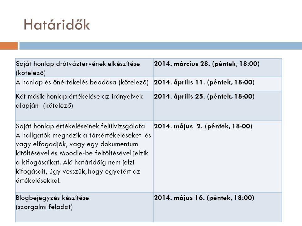 Határidők Saját honlap drótváztervének elkészítése (kötelező) 2014. március 28. (péntek, 18:00) A honlap és önértékelés beadása (kötelező)2014. áprili